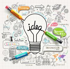 10 Non Core Subjects In Education Ideas Doodle Icon Education Sketch Notes