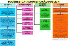 Os Poderes Administrativos são inerentes à Administração Pública e possuem caráter instrumental, ou seja, são instrumentos de trabalho ...