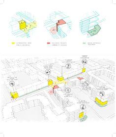 MSD M.Arch S2/16 - Kate Pleban. Studio Thesis 04 - Opportunistic Urbanism. Tutors: Katherine Sundermann and Andy Fergus. Share Rubroek.