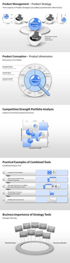 PowerPoint Product Management Templates