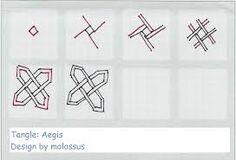 Resultado de imagem para tangles