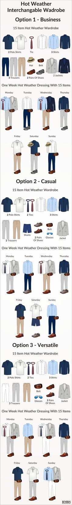 New infographic! A complete guide to the must-haves of men's summer style