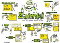 Polski - zaimki File Folder Activities, Vocabulary Activities, Therapy Activities, Pre K Worksheets, Polish Language, Sketch Notes, School Subjects, School Notes, Kids And Parenting