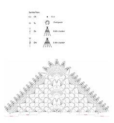 Molten Lava 2.0 Crochet Shawl FREE Pattern — Kristin Omdahl