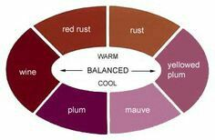 "Balanced colors (not too warm or too cool) may work for both cool and warm color seasons. *The balance true red and blood read read false and too ""rust"" like on my computer. True red should be closer to primary color red."