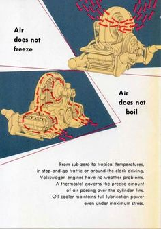 VW engines...for all weather!