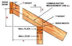 3 Fine Tips: Cottage Roofing Shingles roofing shingles patterns.Roofing Top New York parapet roofing design.Roofing Ideas Shed. Ridge Beam, Plan Garage, Framing Construction, Roof Trusses, Roof Joist, Shed Roof, Gazebo Roof, Roofing Contractors, Building A Shed