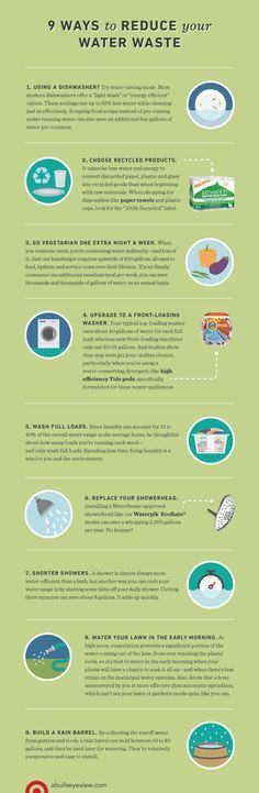 These are some great tips on how you can save water in your home. I encourage everyone who reads this to try these.