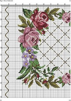 This Pin was discovered by Тат Cross Stitch Pillow, Cross Stitch Borders, Cross Stitch Rose, Cross Stitch Flowers, Cross Stitch Designs, Cross Stitching, Cross Stitch Patterns, Needlepoint Patterns, Embroidery Patterns Free
