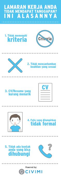Ini 5 Alasan Lamaran Kerja Anda Tidak Mendapat Tanggapan (Infographic)