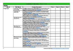 Year 1 Australian Curriculum Planning Tool