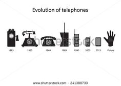 d3604552df1 evolution of the phone graphic - Google Search