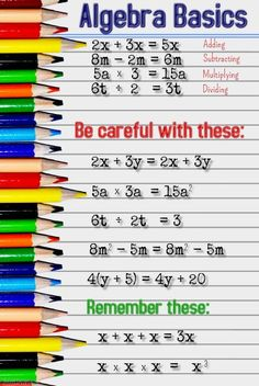 Algebra basics poster made on postermywall com how to teach percents so they stick make sense of math Life Hacks For School, School Study Tips, School Tips, Gcse Math, Ks3 Maths, Math Charts, Math Notes, Science Notes, Math Vocabulary