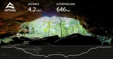 Yahoo Falls Trail is a mile moderately trafficked out and back trail located near Whitley City, Kentucky that features a waterfall and is rated. Red River Gorge, Green River, Laurel Lake, Cumberland River, Road Closure, Falls Creek, Picnic Area, Trail Running, Kentucky