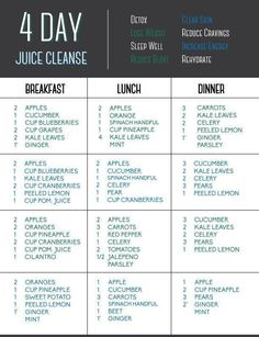 The 4 Day Juice Cleanse  Because you've asked for it, here are more recipes to start your detox and juice cleanse, or add to your recipe list! Juice Smoothie, Smoothie Detox, Healthy Smoothies, Healthy Drinks, Cleanse Detox, Juice Diet, Diet Detox, Healthy Juices, One Week Cleanse