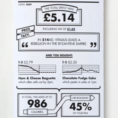 London design consultancy BERG have proposed a redesign of the standard till receipt, transforming the usually dull printout with infographics about purchases.
