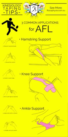 Kinesiology Taping Tips For AFL #Infographic