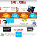bonita foto android vs apple
