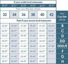 Bra Chart Size Charts Calculator Pattern Underwear