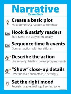 Good ways to start essays ProfEssays com