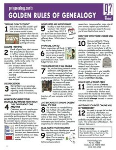12 Golden Rules of Genealogy