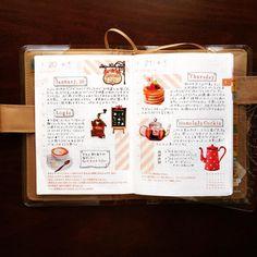 寒い〜  #ほぼ日#ほぼ日手帳#hobonichi#diary#日記#マスキングテープ#マステ#maskingtape#ほぼ日オリジナル#手帳#mt#シール