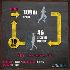 Entraînement du 23/12/2013 HIIT : 10 rounds de : sprint sur 100 mètres (ou 15 secondes), revenir en marchant (ou marcher 45 secondes)