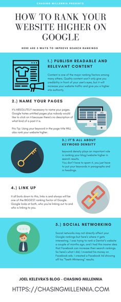 If you're new to blogging or if you've built your very own website for your business, you're probably wondering how to rank your website higher on Google. Check out this infographic to rank your website high on GOOGLE. POINT#5: You need to visit my website inorder for you to find out how Facebook can be used to rank your webiste higher.