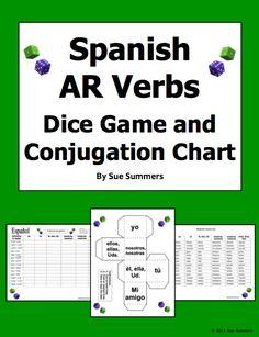 Ar Verb Chart