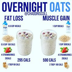 Burn fat, control cravings and lose weight by choosing overnight oats as your go-to breakfast choice. Most people find overnight oats much easier to digest than cooked oats. Slow to rise in the morning or trying to eat healthier without spending hours in the kitchen? There is a new trend taking over with overnight oats being seen as the go-to breakfast choice! Yes, you can have regular oatmeal in the form of overnight oats, so get trying some deliciouds beneficial recipes today!