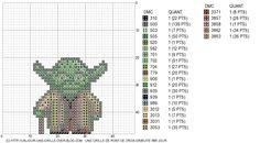 15/08/2010 : grille de point de croix gratuite - Yoda - un jour, une grille