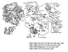 CJ5 258 Vacuum diagram! Jeep Pinterest