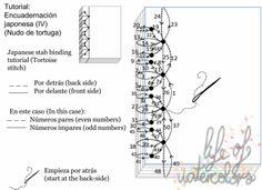 japanese binding tutorial IV: tortoise stitch