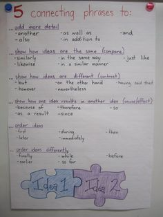 Connecting phrases/words anchor charts - I use it to help kids connect one sentence to the next or one paragraph to the next.