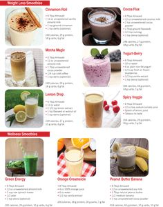 Almased Smoothies Galore!