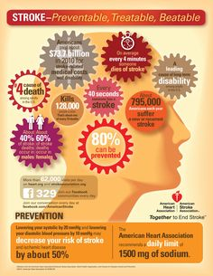 #Stroke #Infographic. There are some other environmental factors (besides excess salt) that have been linked to strokes as well: https://www.diigo.com/user/einetwork/Stroke