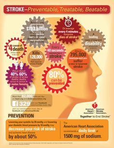 #Stroke #Infographic
