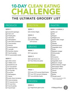 Find every single ingredient you'll need in one place. #10daysofclean https://greatist.com/discover/clean-eating-challenge-printable-grocery-list
