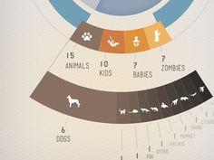 expanding pie chart with icons Chart Design, Web Design, Charts And Graphs, Pie Charts, Process Chart, Urban Design Concept, Instructional Design, Information Design, Design System