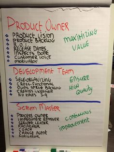 Good summary of the responsibilities of the Scrum framework roles!