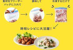 今日のメインがパパッと決まる!下味冷凍活用術 【クックパッド】 簡単おいしいみんなのレシピが275万品