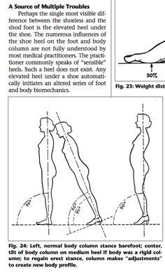 Posture is so so so important for a strong pelvic floor! Find out more at Kegel8