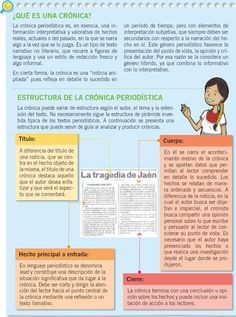 Estructura de una crónica Stephen Hawking, School, Texts, Frases, Text Types, Reading Comprehension, Learning Activities, Writers
