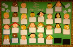 Who is sick bulletin board. All credit goes to A Teeny Tiny Teacher on this one! Creative Writing Stories, School Signage, Cute Bulletin Boards, Signage Board, Writing Lessons, Sick, Teacher, Activities, Door Ideas