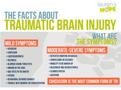 Symptoms of a #TraumaticBrainInjury can be mild or severe depending on the injury. #TBI #infographic #brain