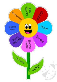 The flower of kind words- Il fiore delle parole gentili The flower of kind words - Preschool Classroom Decor, Teaching Activities, Preschool Activities, Art Education Projects, Kids Education, Community Helpers Worksheets, Emotions Preschool, 1st Grade Worksheets, Learning Italian