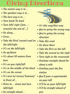 Useful expressions for giving directions and asking for directions when you're in a new town...