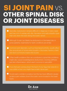 SI joint pain vs. other joint diseases - Dr. Axe http://www.draxe.com #health #holistic #natural