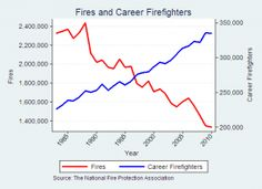 Fires-and-Firefighters
