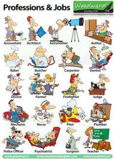 Professions Occupations Jobs English Vocabulary - Profesiones ...